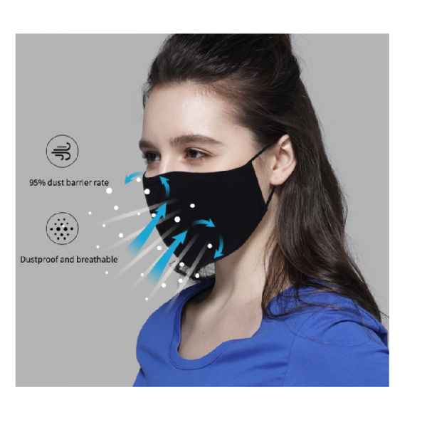 Non Medica lClot Mask dustproof and breathable